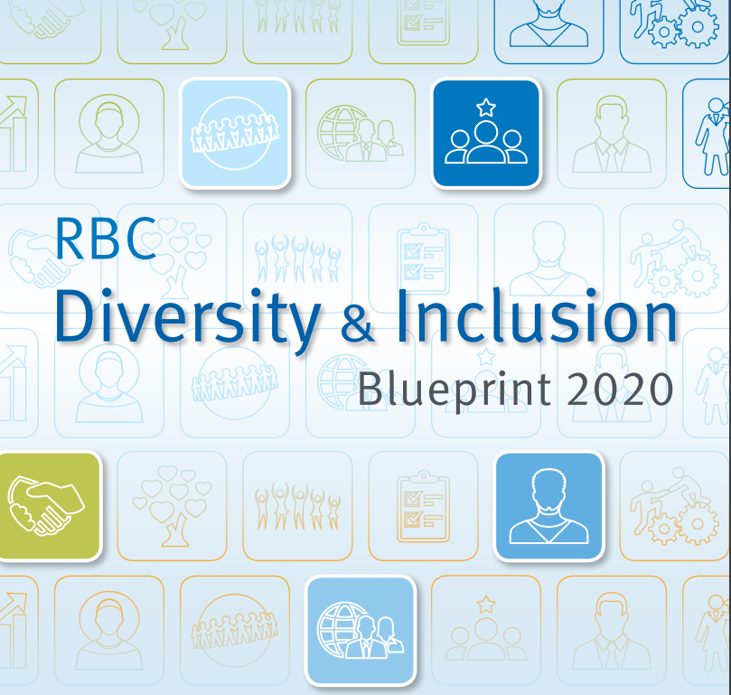 RBC ranks top bank for diversity and inclusion